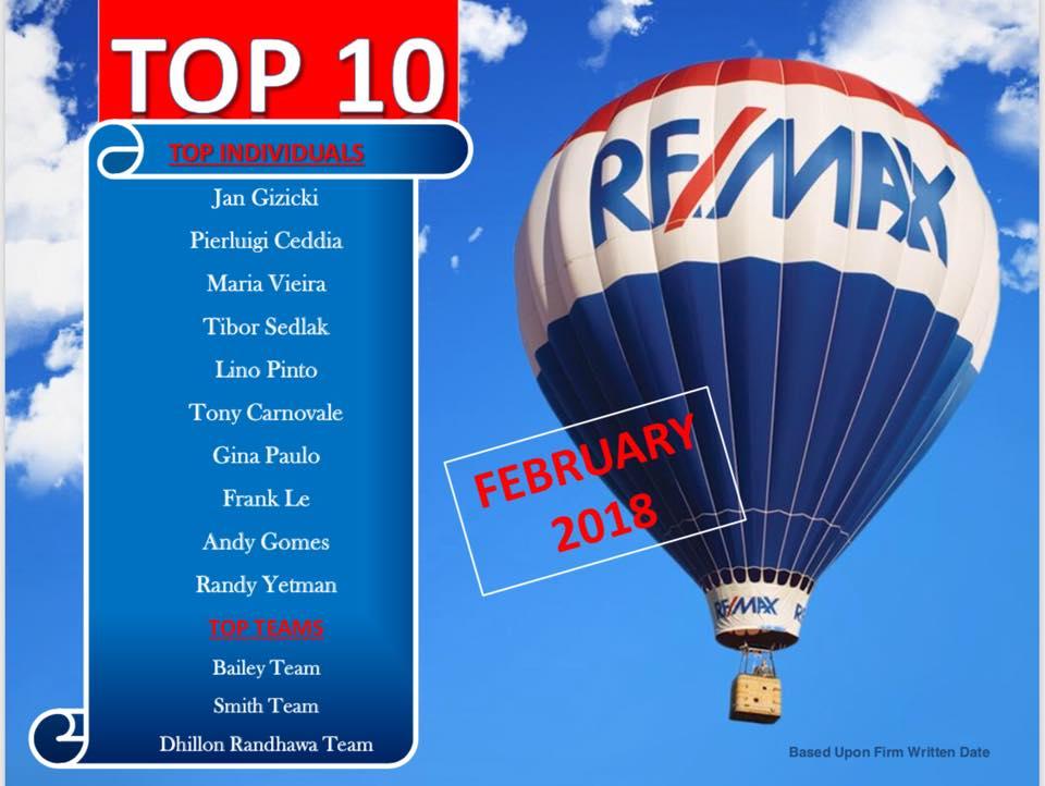 TOP10 - FEB2018