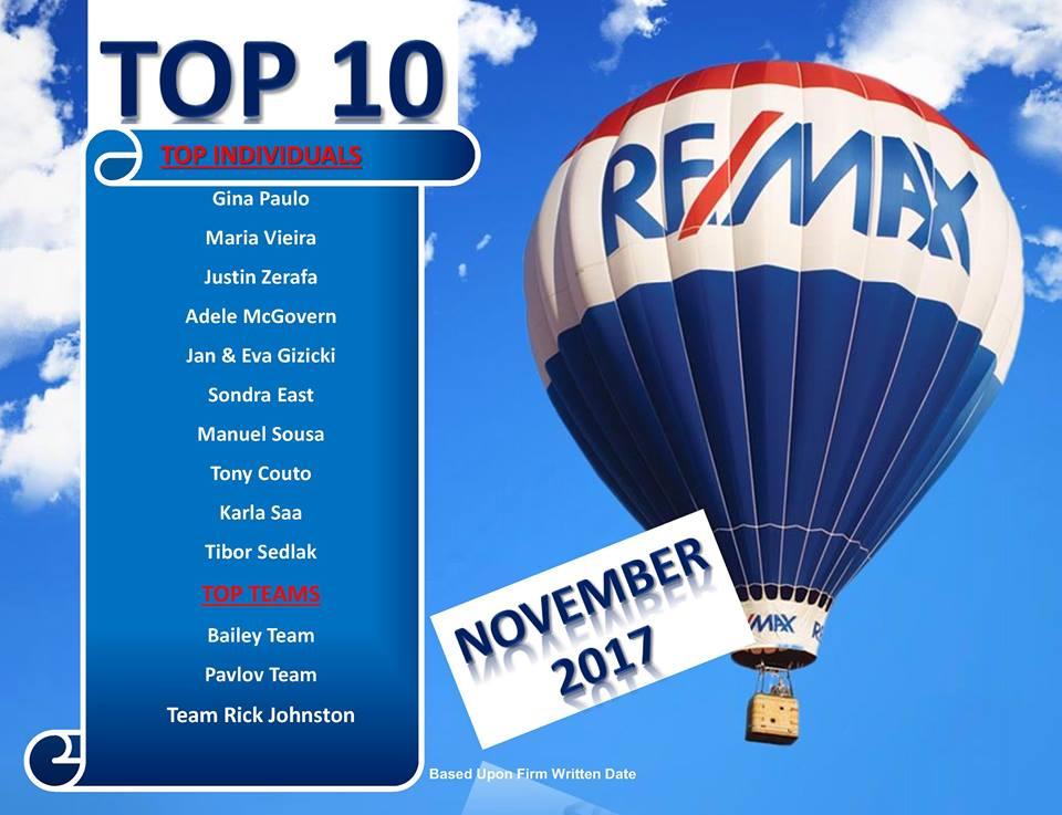 top-10-Nov2017