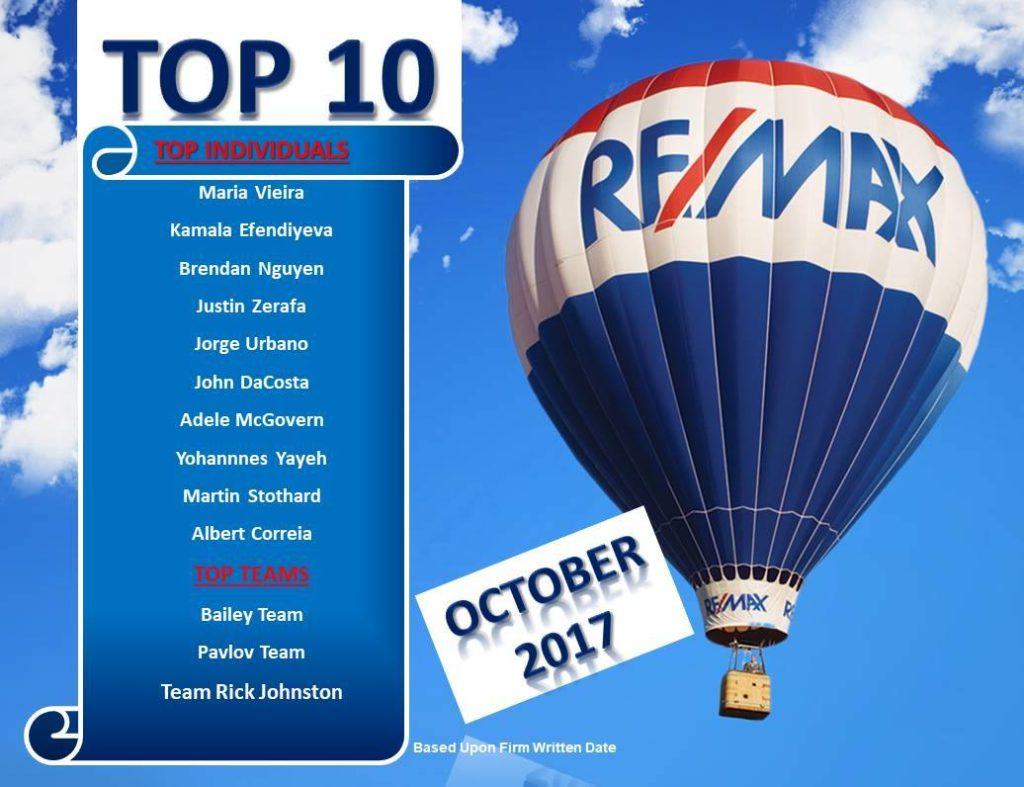 top10-Oct2017
