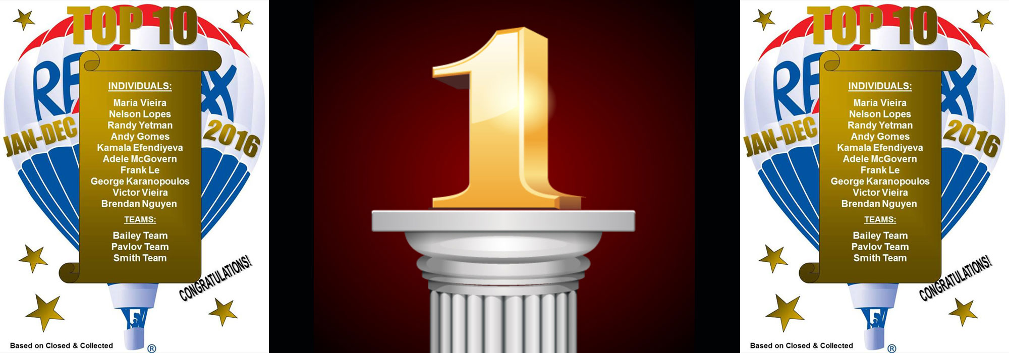 #1 Top 10 Remax for 2016